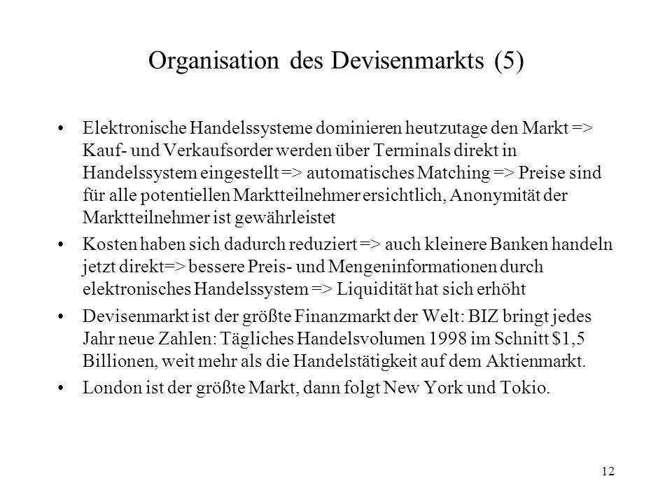 Organisation des Devisenmarkts (5)