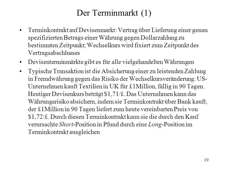 Der Terminmarkt (1)