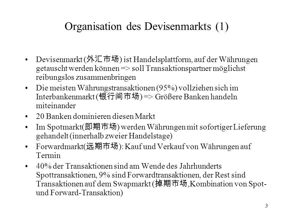 Organisation des Devisenmarkts (1)