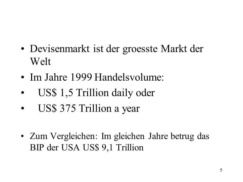 Devisenmarkt ist der groesste Markt der Welt