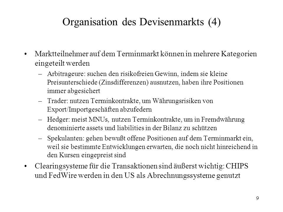 Organisation des Devisenmarkts (4)