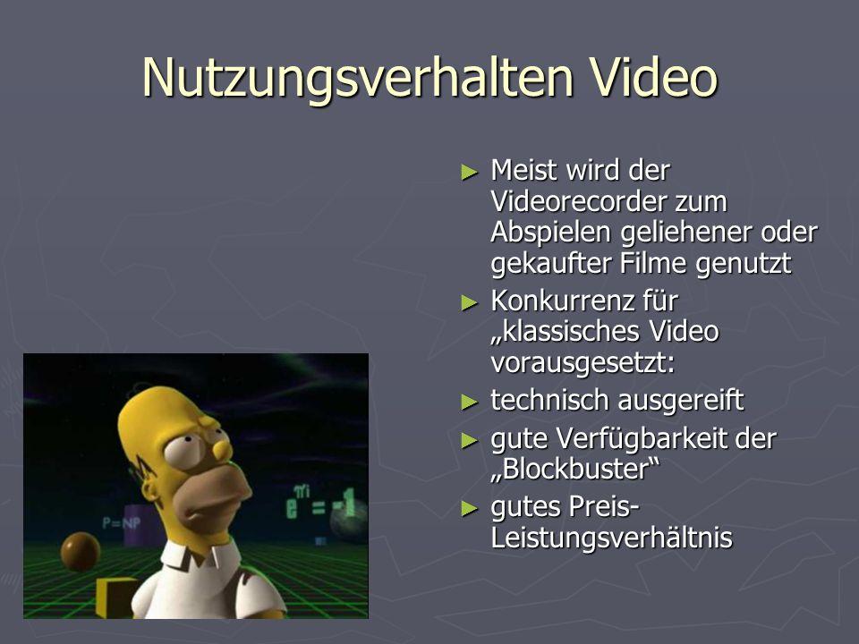 Nutzungsverhalten Video