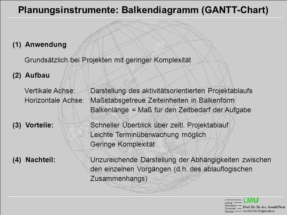 Planungsinstrumente: Balkendiagramm (GANTT-Chart)