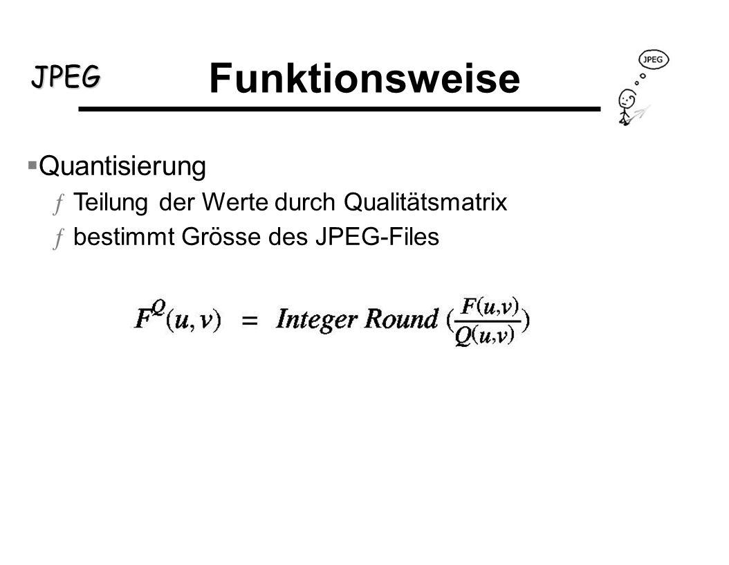 Funktionsweise Quantisierung Teilung der Werte durch Qualitätsmatrix