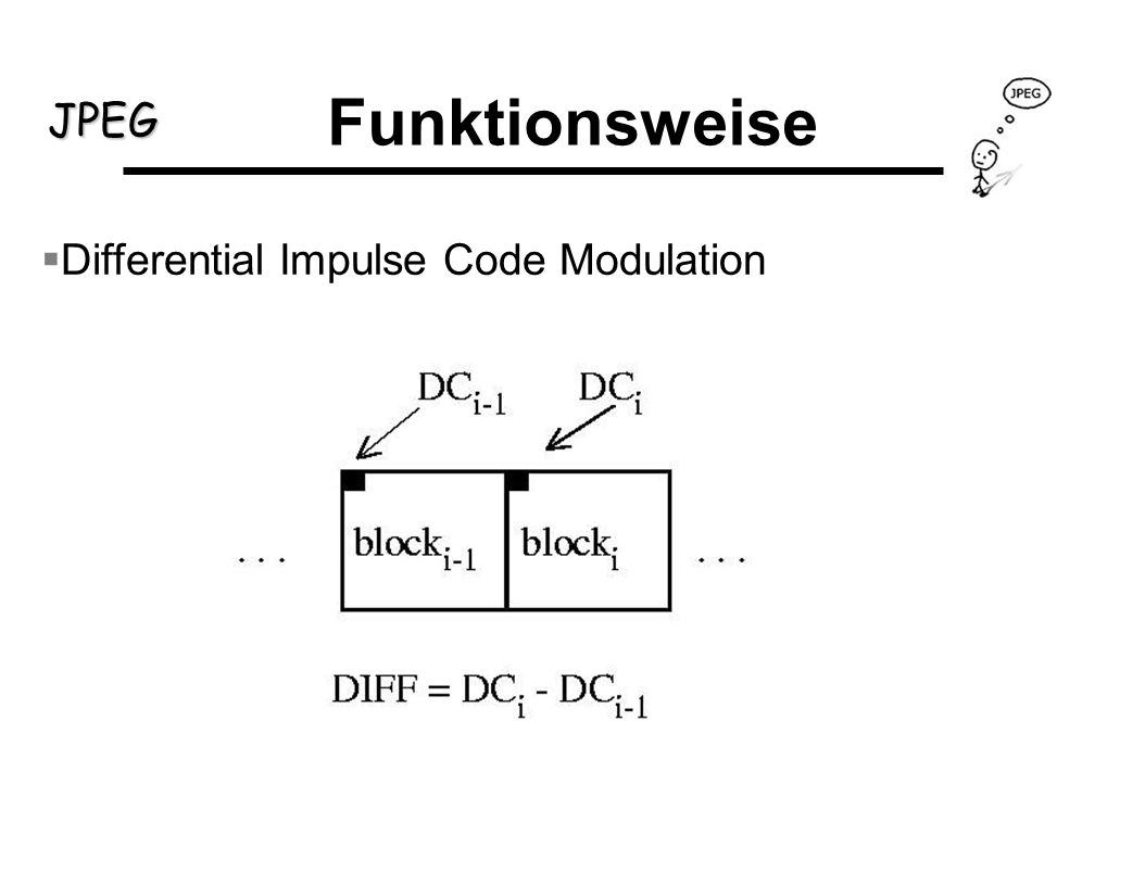 Funktionsweise Differential Impulse Code Modulation
