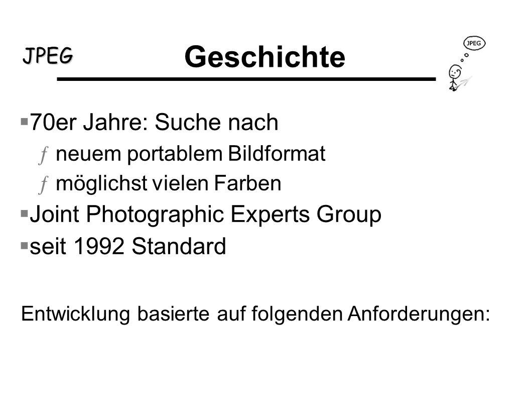 Geschichte 70er Jahre: Suche nach Joint Photographic Experts Group