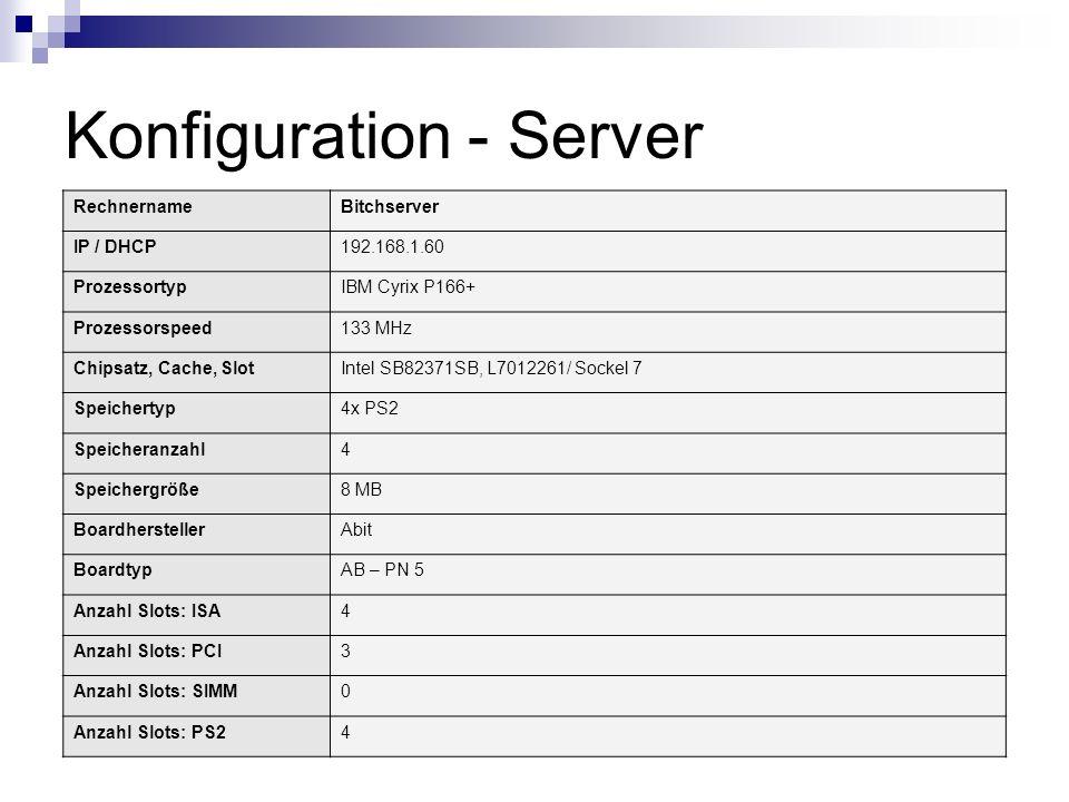 Konfiguration - Server