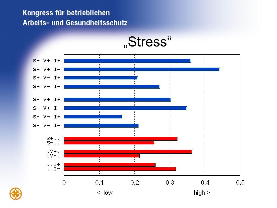 """Stress"