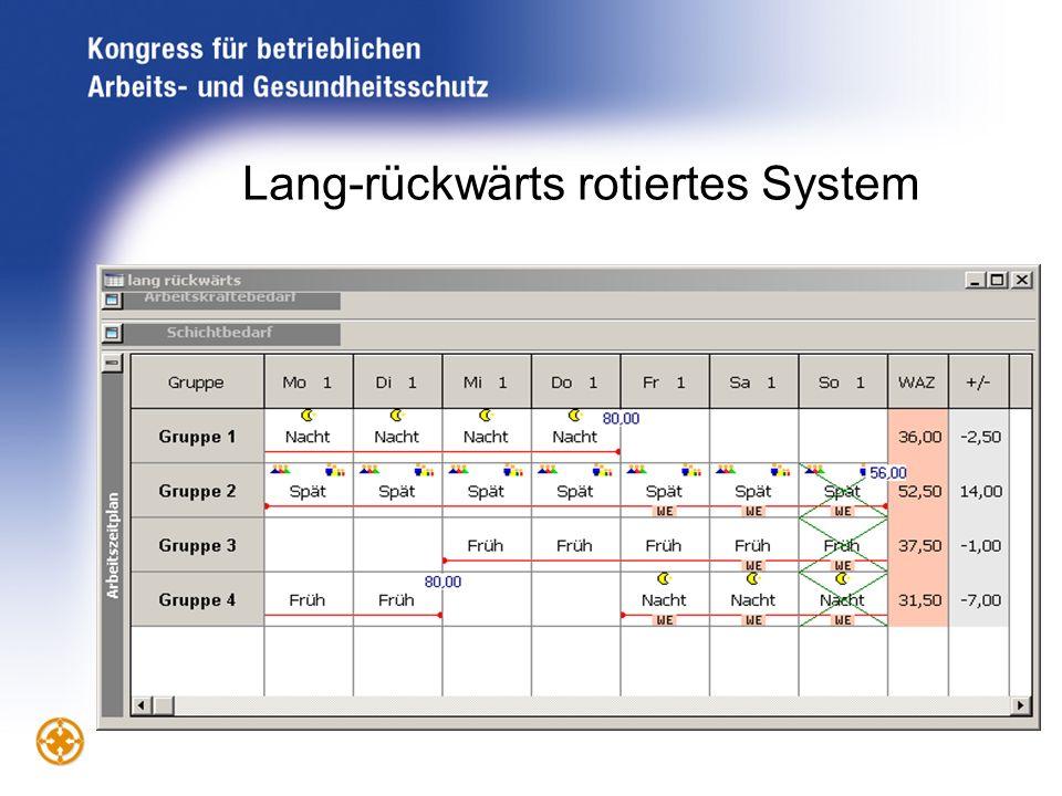 Lang-rückwärts rotiertes System
