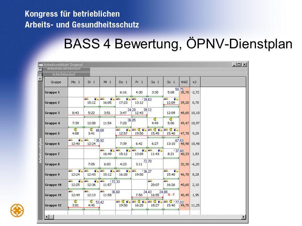 BASS 4 Bewertung, ÖPNV-Dienstplan
