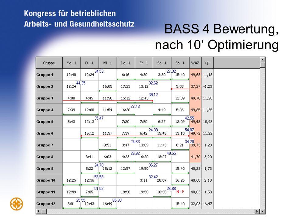 BASS 4 Bewertung, nach 10' Optimierung