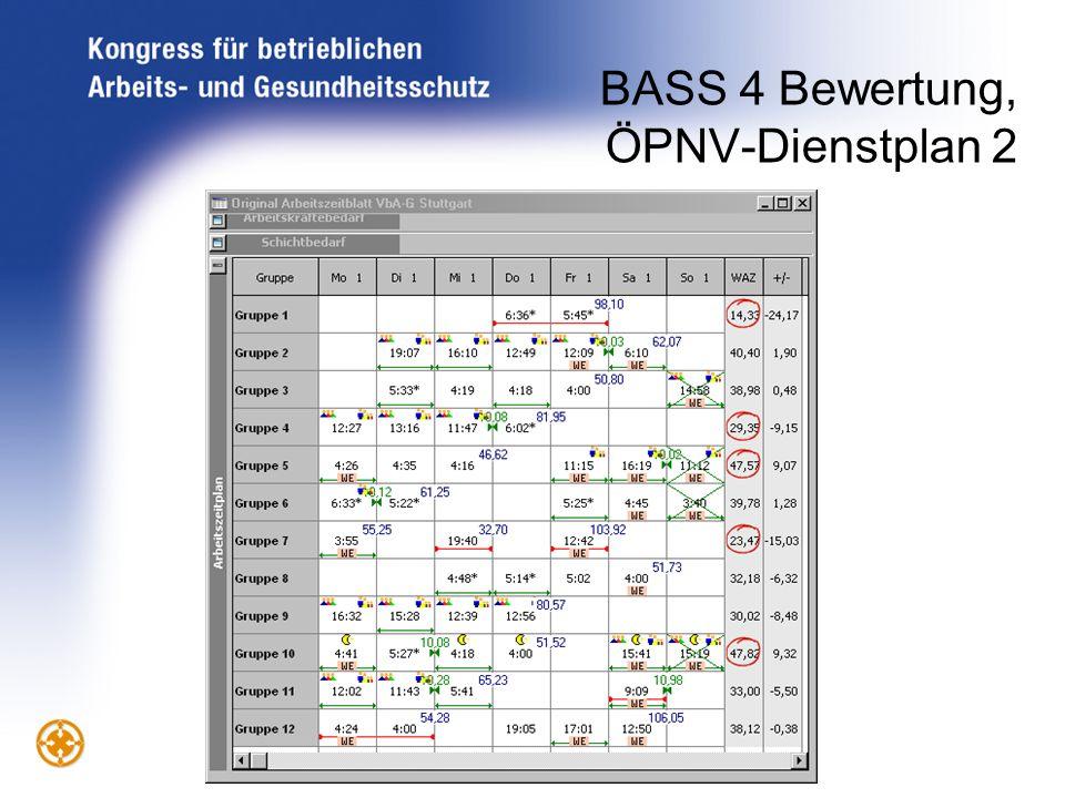 BASS 4 Bewertung, ÖPNV-Dienstplan 2