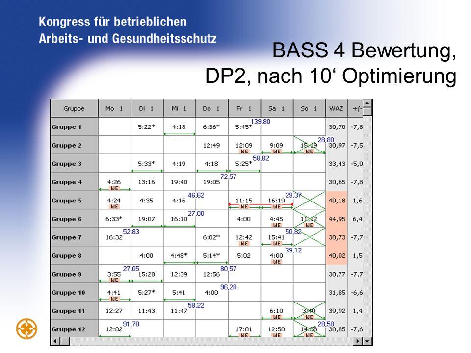 BASS 4 Bewertung, DP2, nach 10' Optimierung