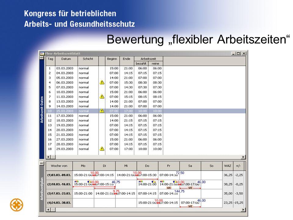 """Bewertung """"flexibler Arbeitszeiten"""