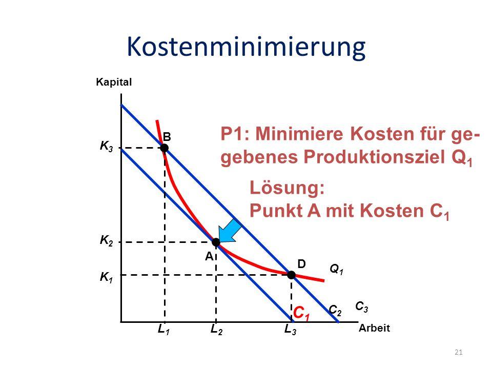 Kostenminimierung P1: Minimiere Kosten für ge-