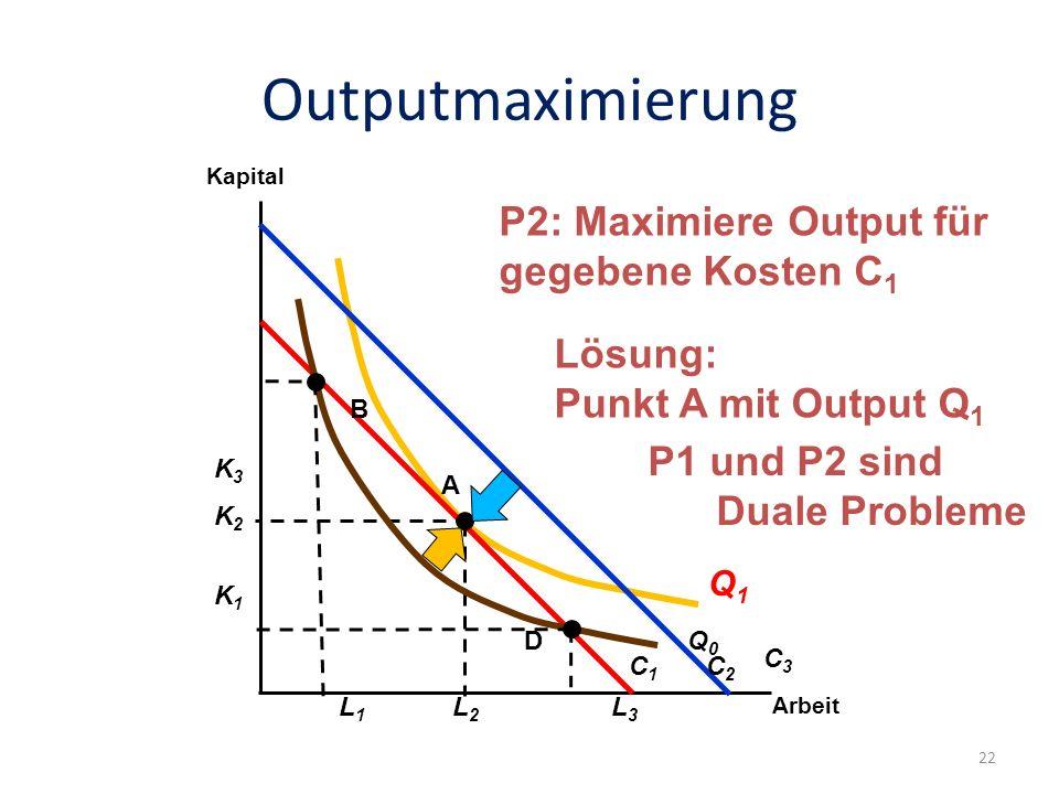 Outputmaximierung P2: Maximiere Output für gegebene Kosten C1 Lösung: