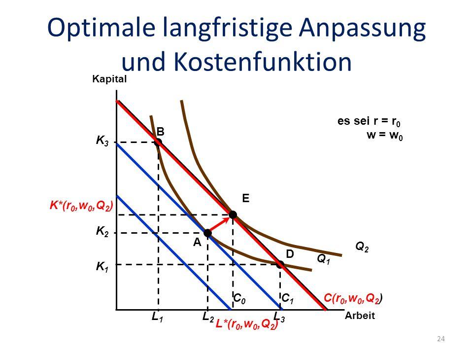 Optimale langfristige Anpassung und Kostenfunktion