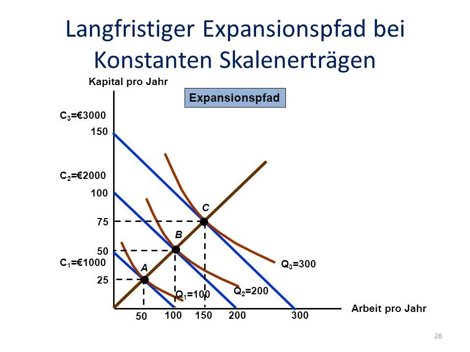 Langfristiger Expansionspfad bei Konstanten Skalenerträgen
