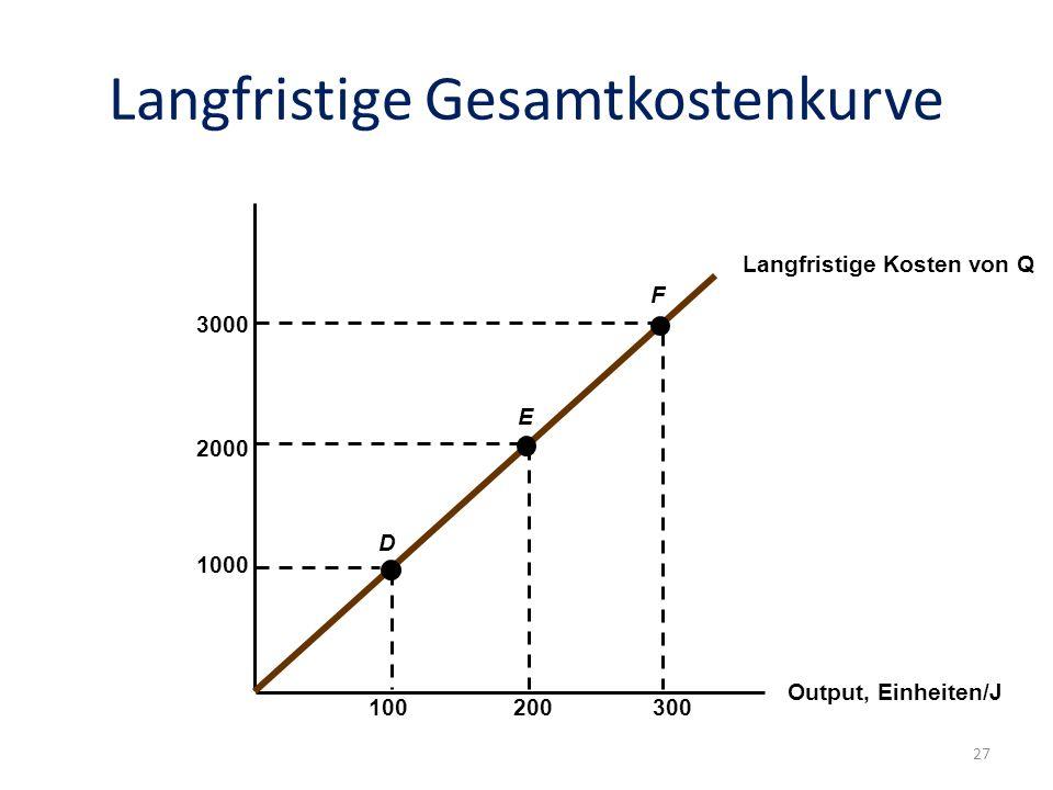 Langfristige Gesamtkostenkurve