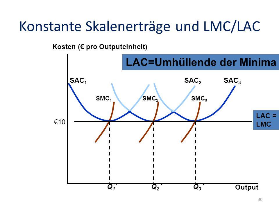 Konstante Skalenerträge und LMC/LAC