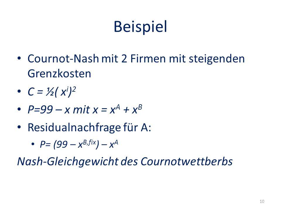 Beispiel Cournot-Nash mit 2 Firmen mit steigenden Grenzkosten