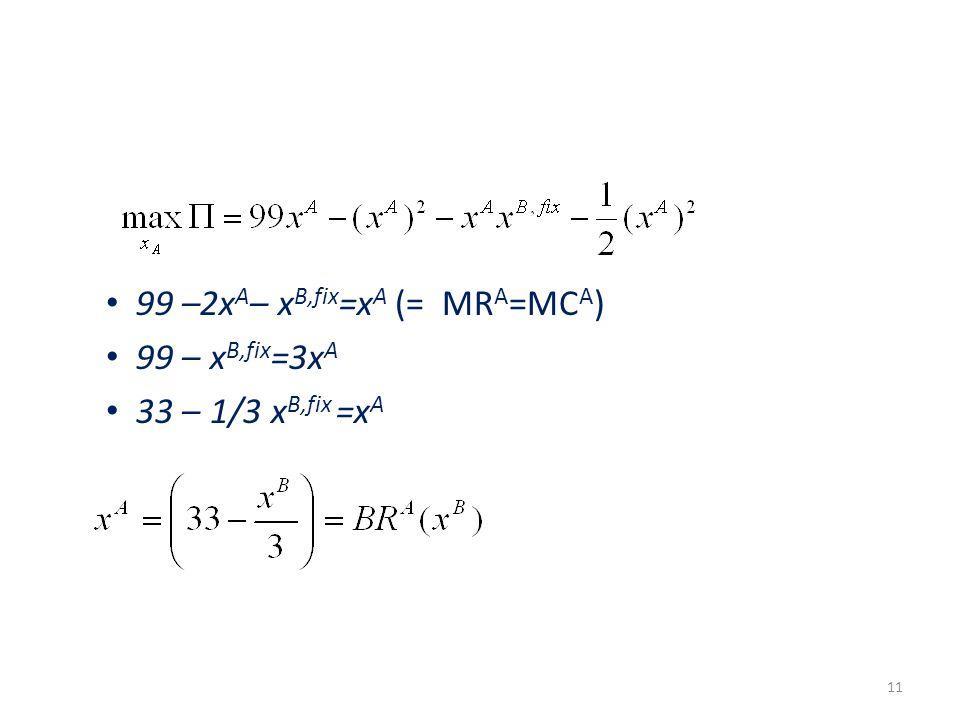 99 –2xA– xB,fix=xA (= MRA=MCA)