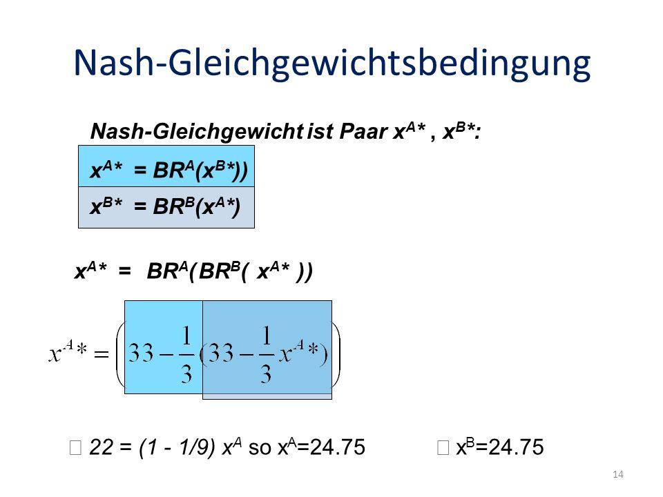 Nash-Gleichgewichtsbedingung