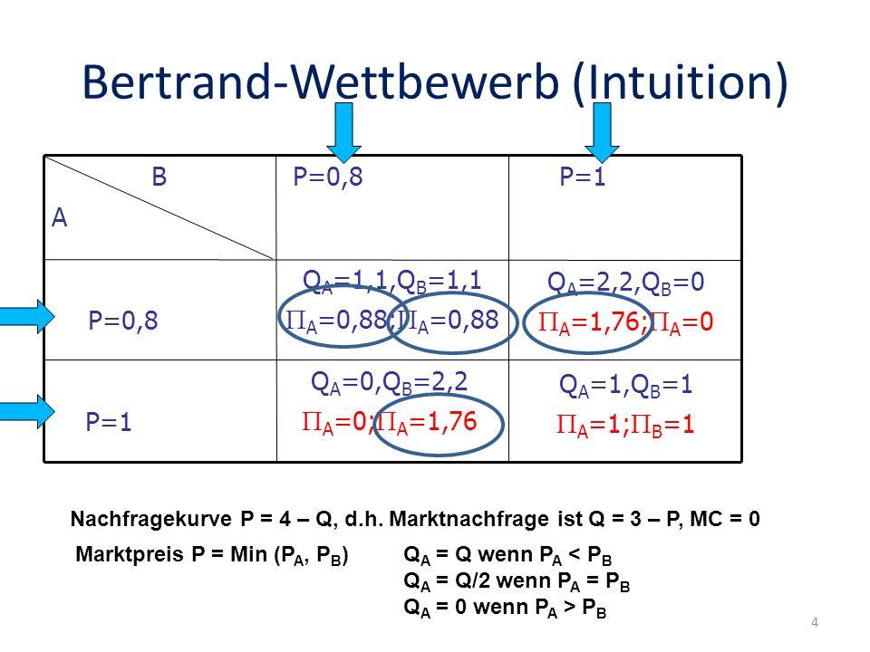 Bertrand-Wettbewerb (Intuition)