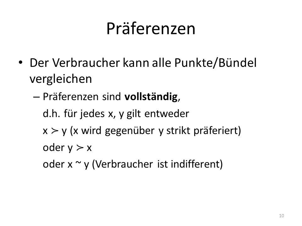 Präferenzen Der Verbraucher kann alle Punkte/Bündel vergleichen