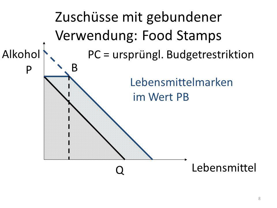 Zuschüsse mit gebundener Verwendung: Food Stamps