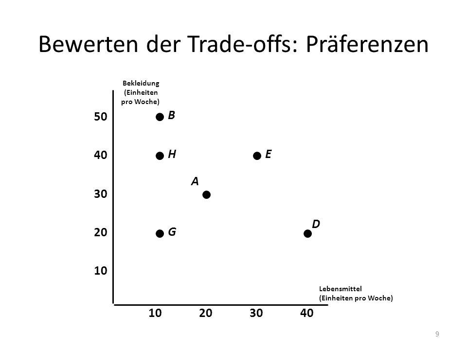 Bewerten der Trade-offs: Präferenzen