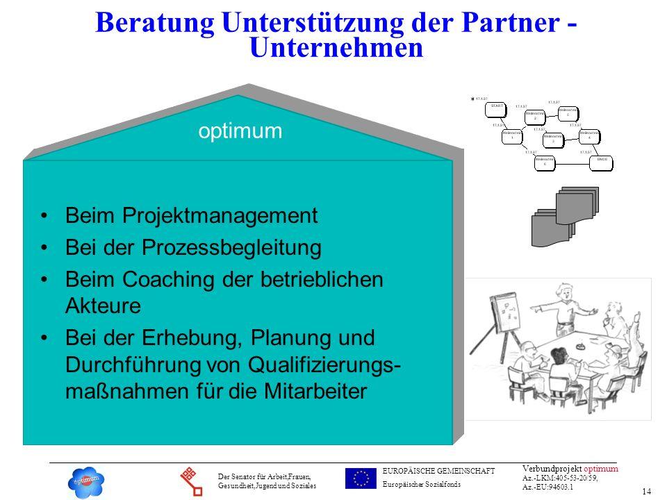 Beratung Unterstützung der Partner - Unternehmen