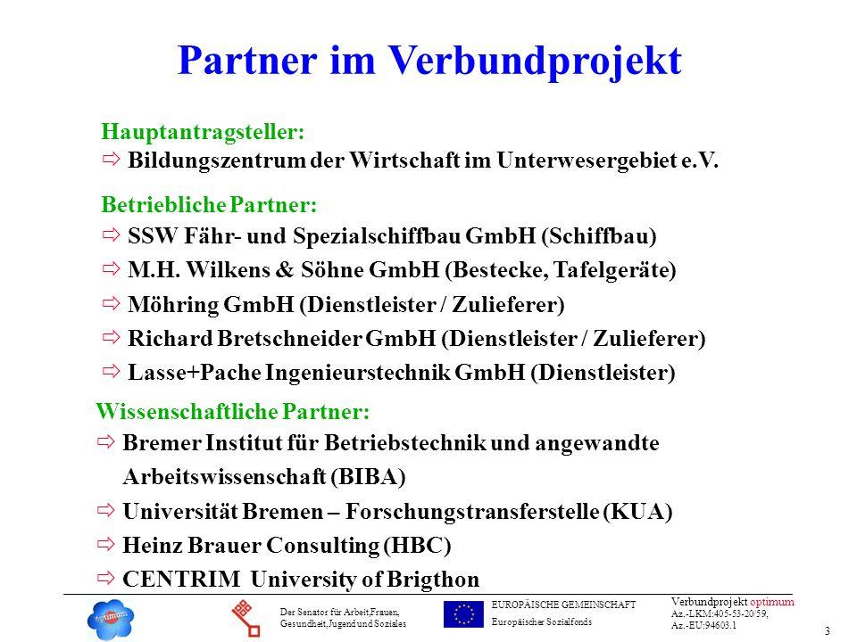 Partner im Verbundprojekt