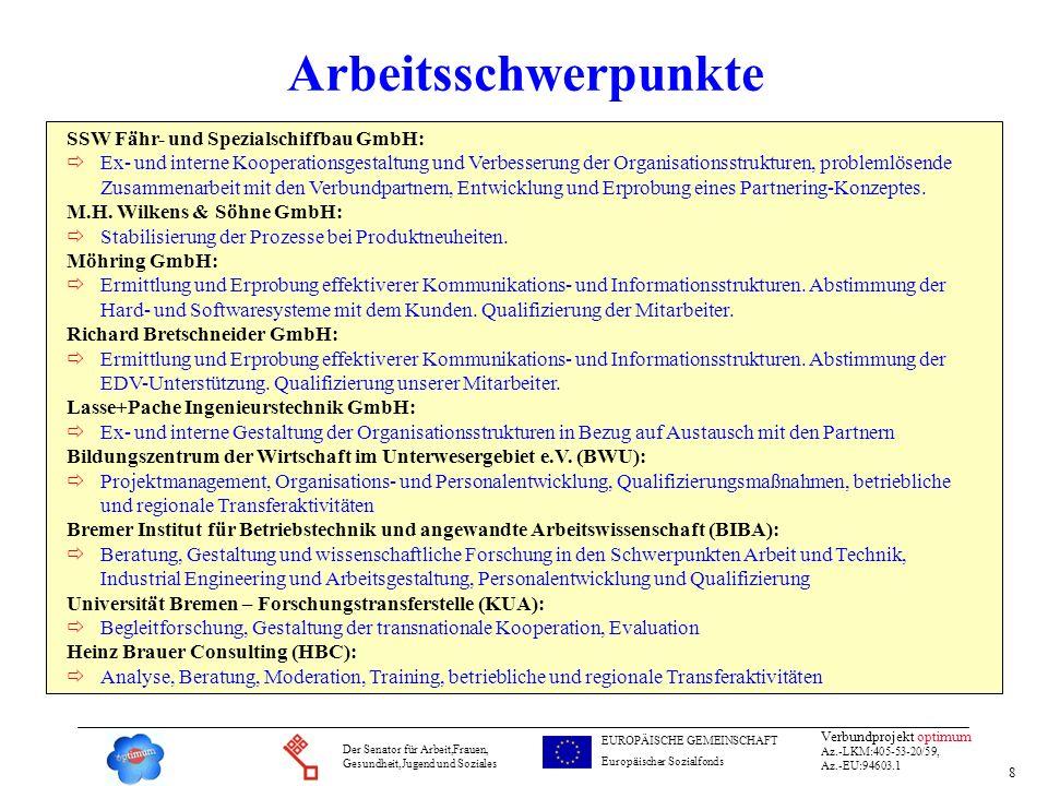 Arbeitsschwerpunkte SSW Fähr- und Spezialschiffbau GmbH: