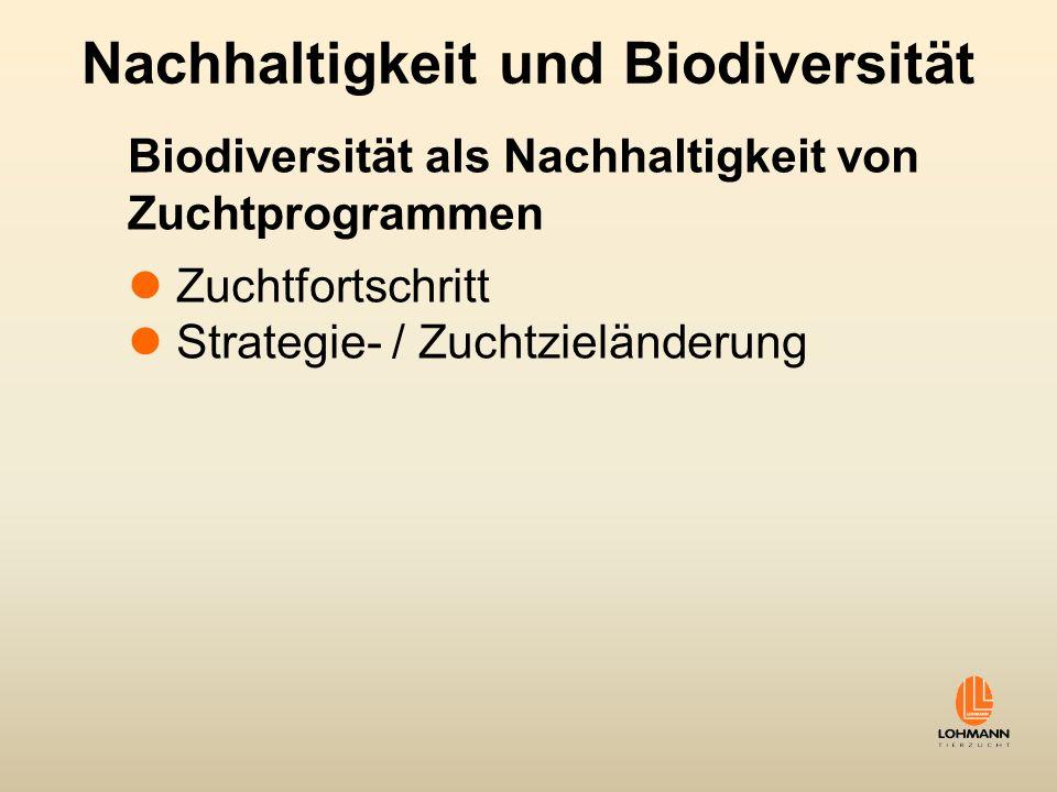 Nachhaltigkeit und Biodiversität