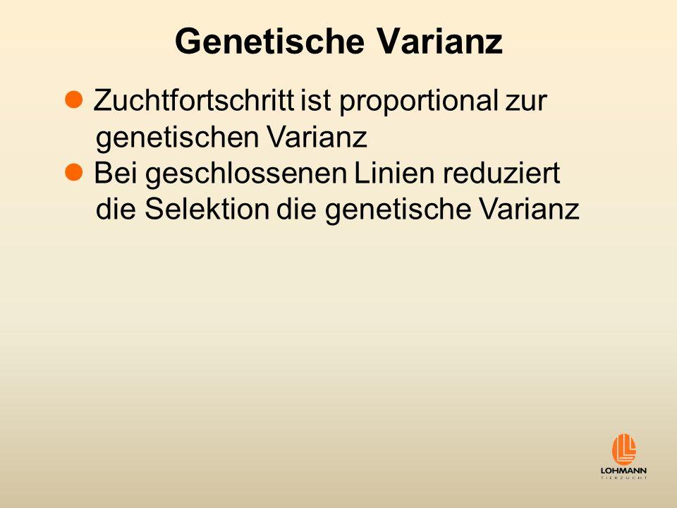 Genetische Varianz Zuchtfortschritt ist proportional zur genetischen Varianz.