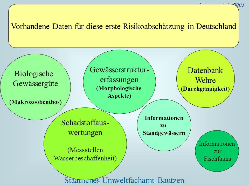 Vorhandene Daten für diese erste Risikoabschätzung in Deutschland