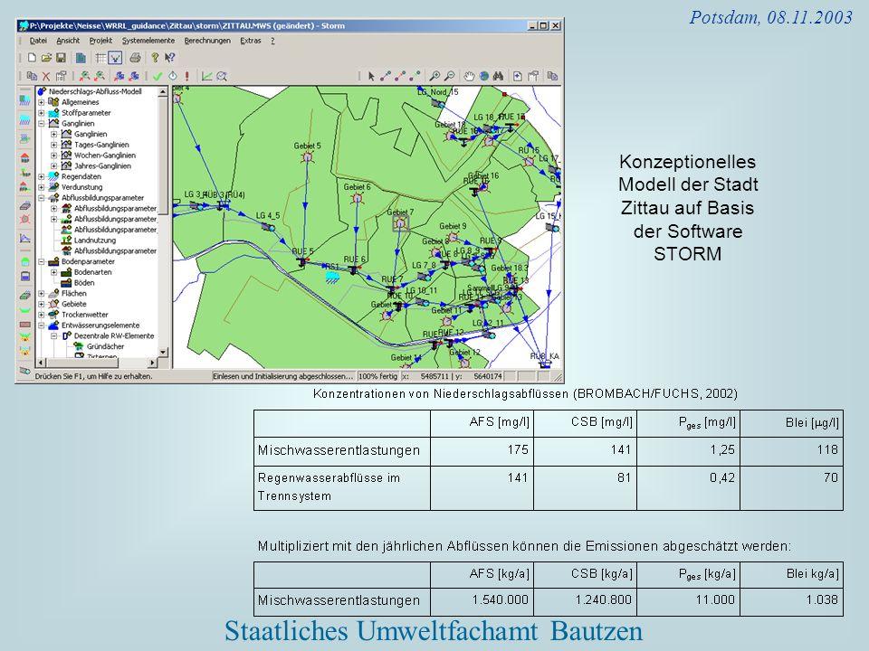 Konzeptionelles Modell der Stadt Zittau auf Basis der Software STORM