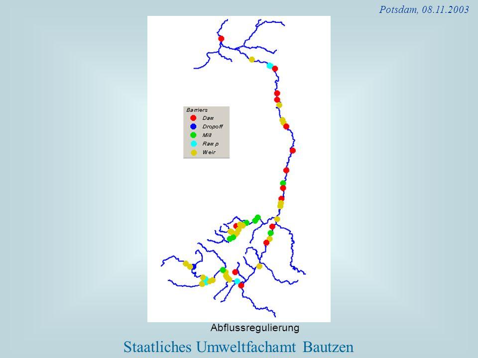 Potsdam, 08.11.2003 Abflussregulierung