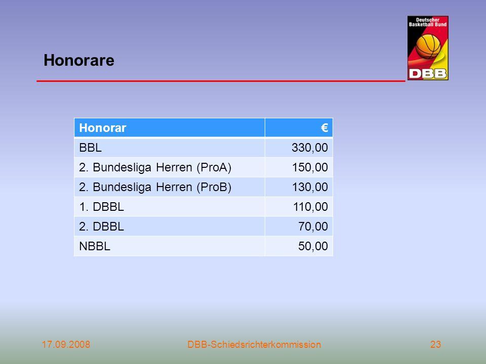 Honorare Honorar € BBL 330,00 2. Bundesliga Herren (ProA) 150,00