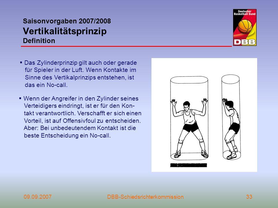 Saisonvorgaben 2007/2008 Vertikalitätsprinzip Definition