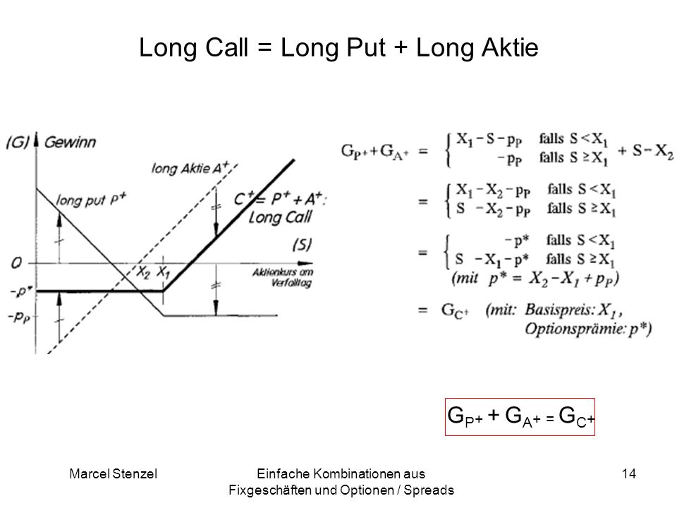 Long Call = Long Put + Long Aktie