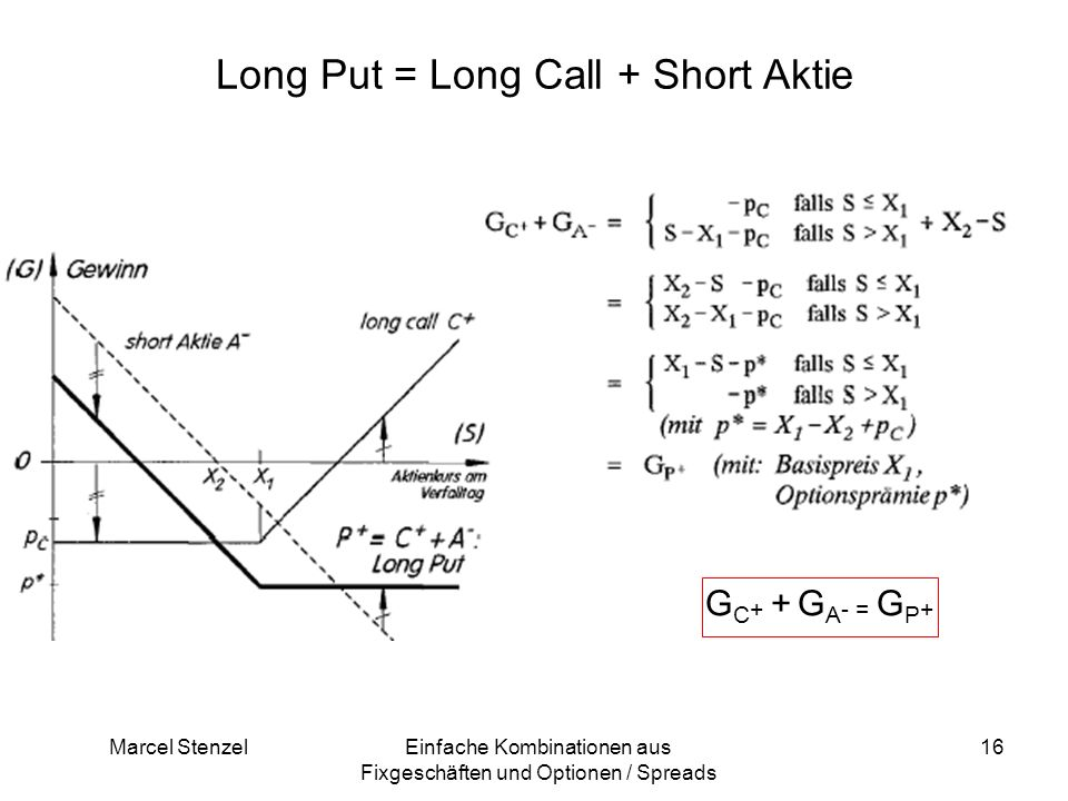 Long Put = Long Call + Short Aktie