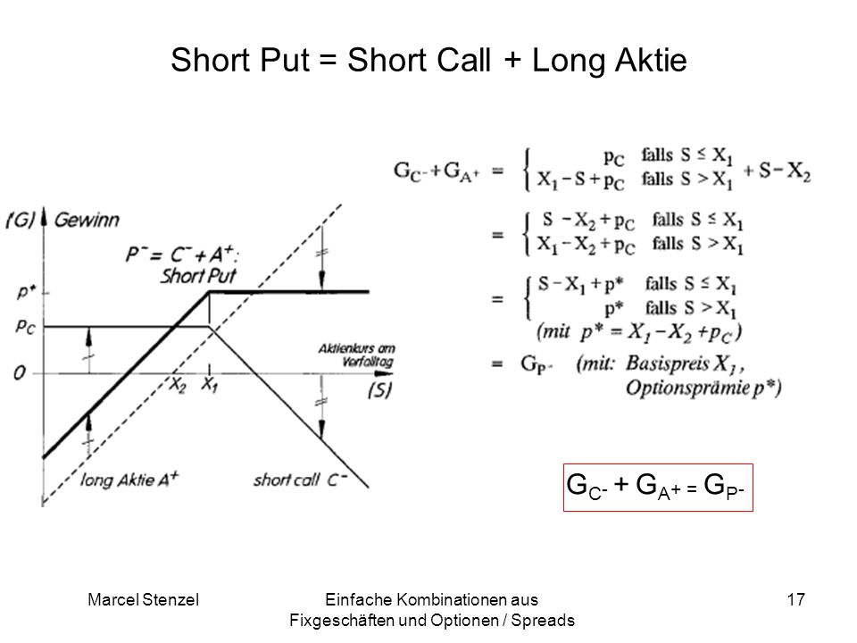 Short Put = Short Call + Long Aktie