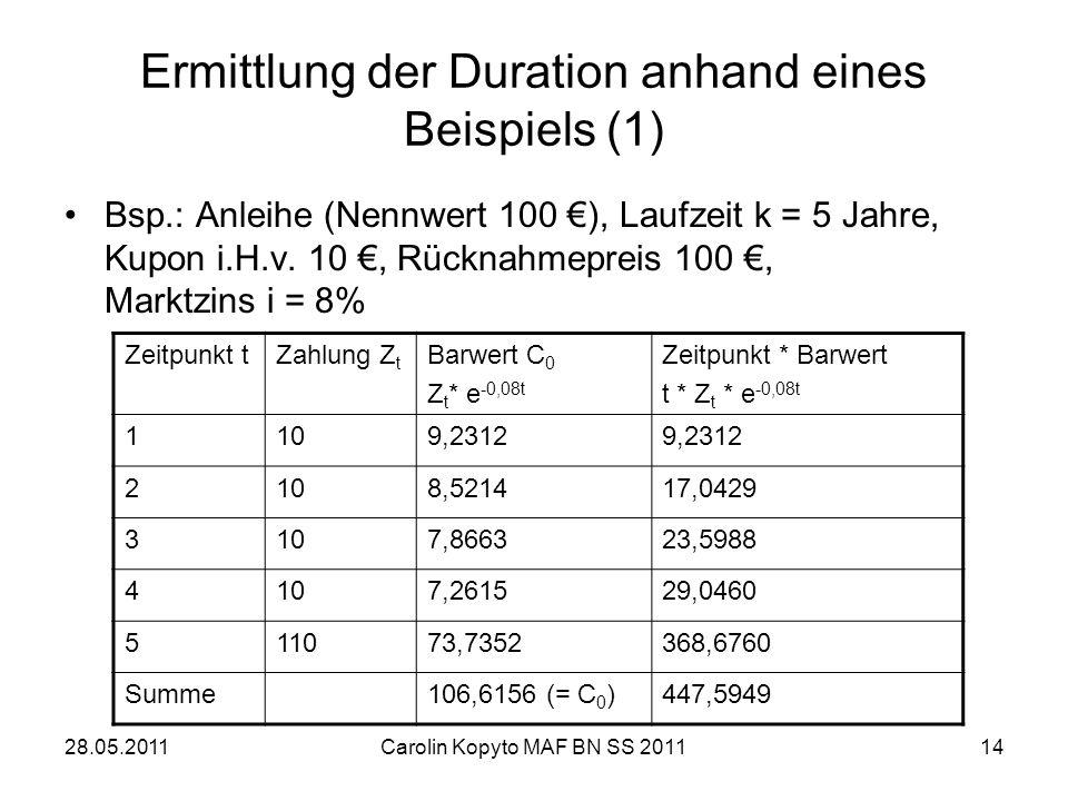 Ermittlung der Duration anhand eines Beispiels (1)
