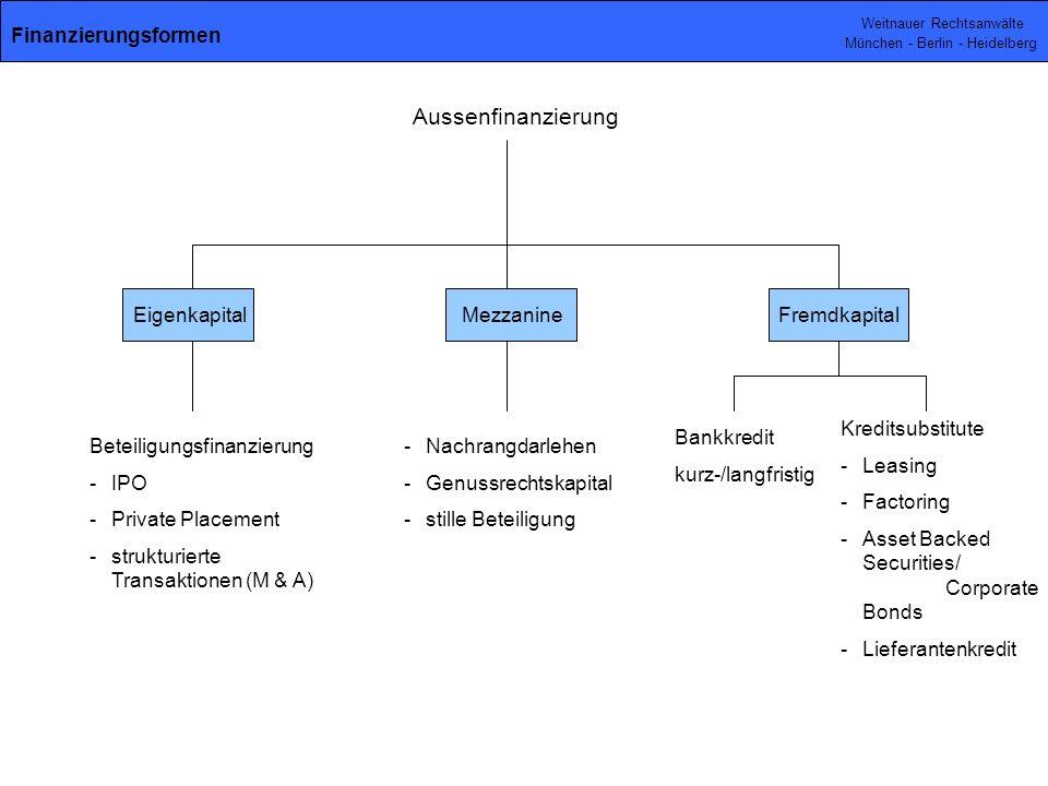 Aussenfinanzierung Finanzierungsformen Beteiligungsfinanzierung IPO