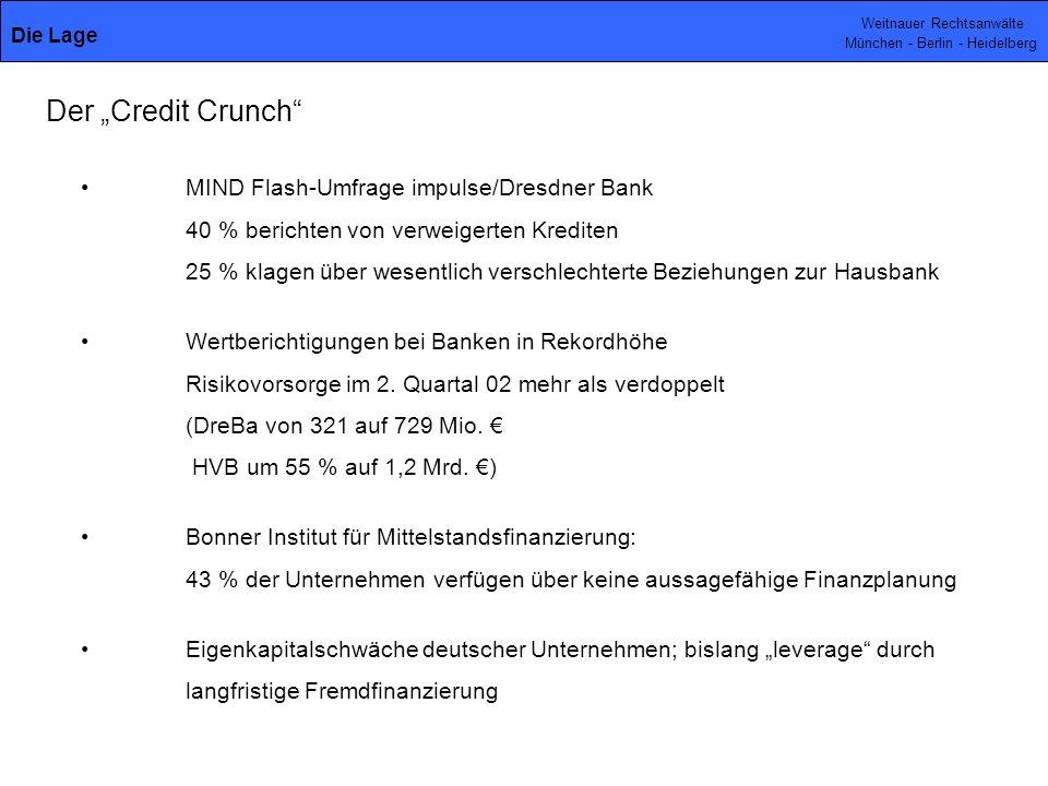 """Der """"Credit Crunch • MIND Flash-Umfrage impulse/Dresdner Bank"""