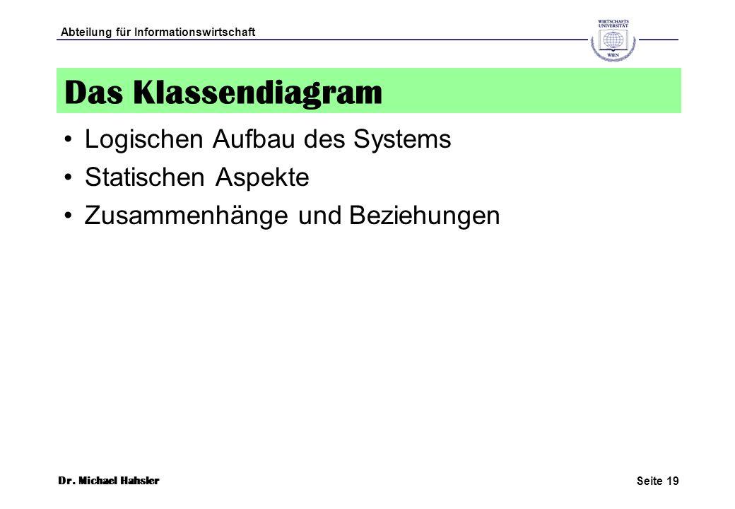 Das Klassendiagram Logischen Aufbau des Systems Statischen Aspekte