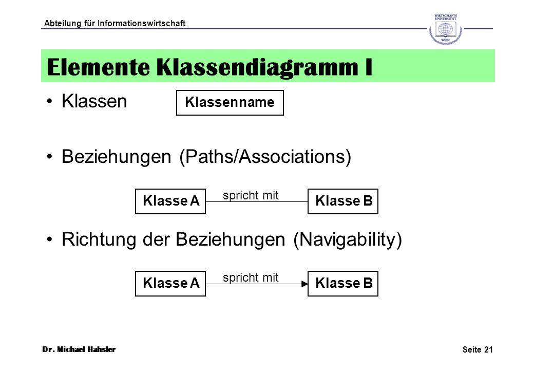 Elemente Klassendiagramm I
