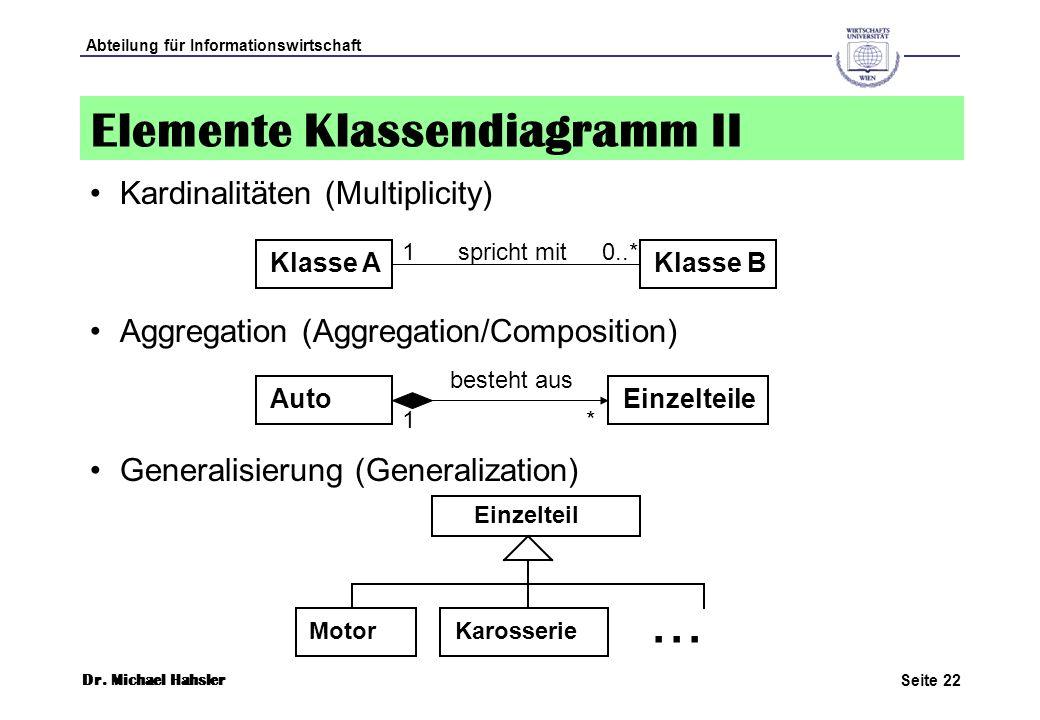 Elemente Klassendiagramm II